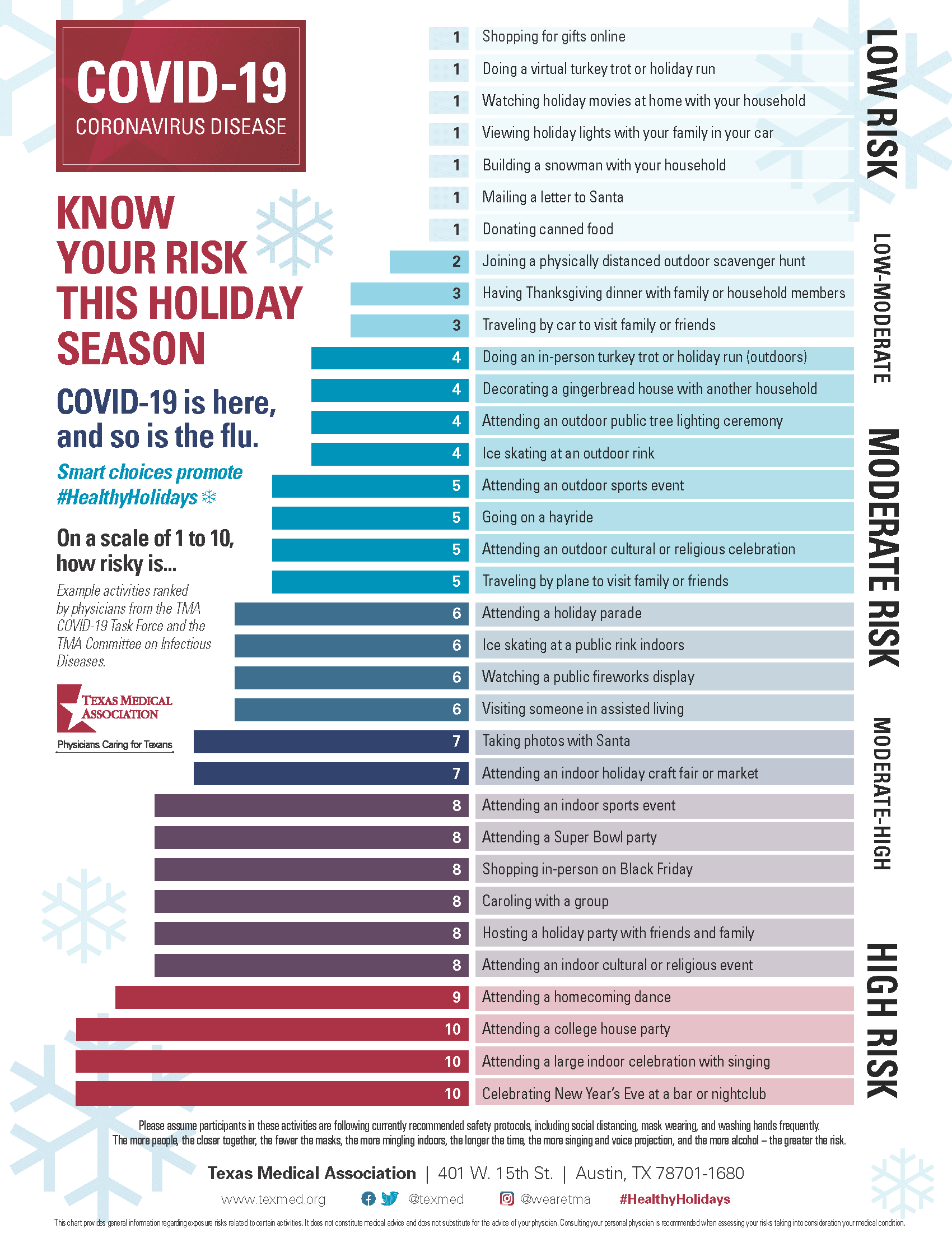 11-19-2020 COVID Holiday risk activity graphic