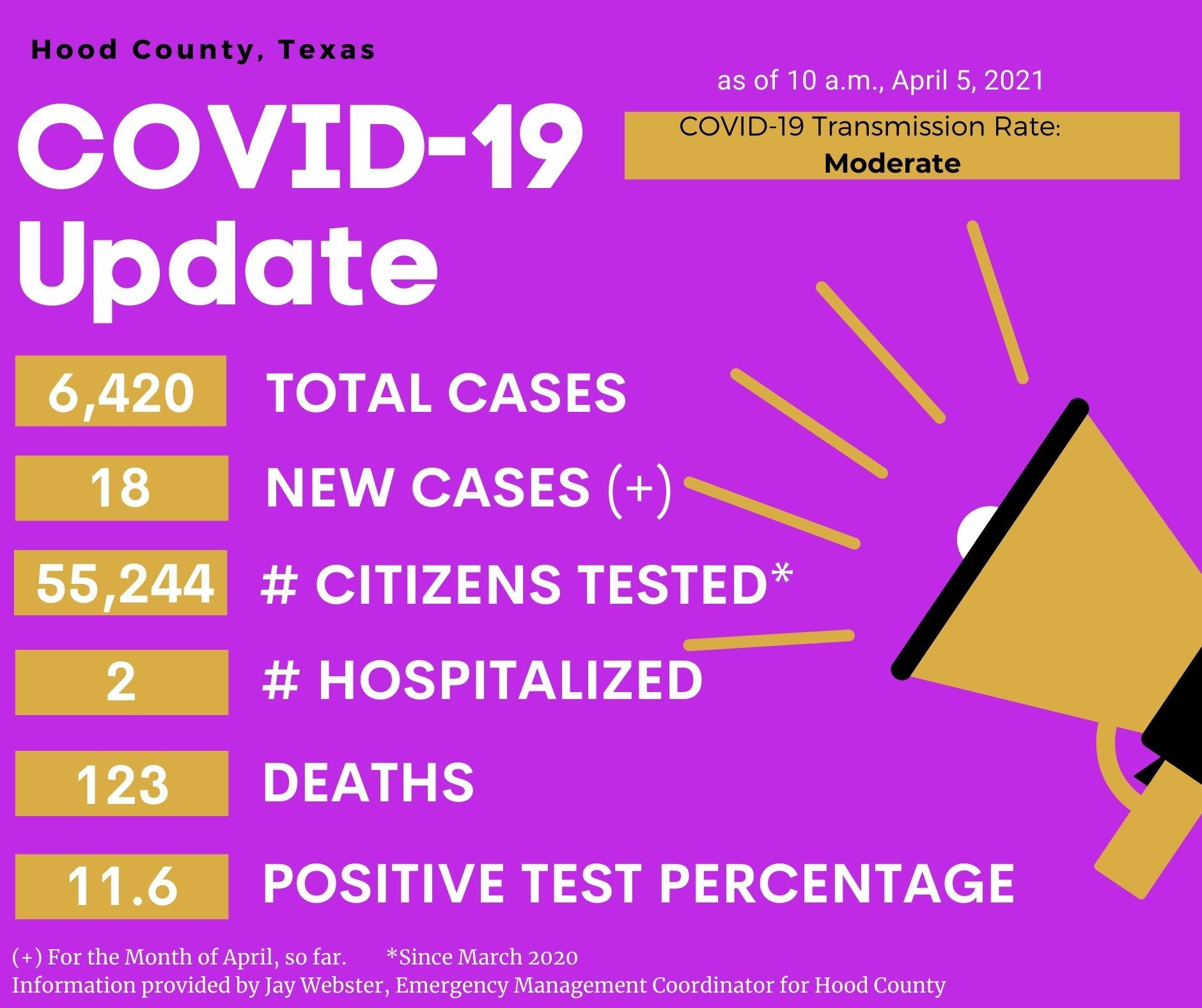 4-5-2021 COVID-19 Update Graphic