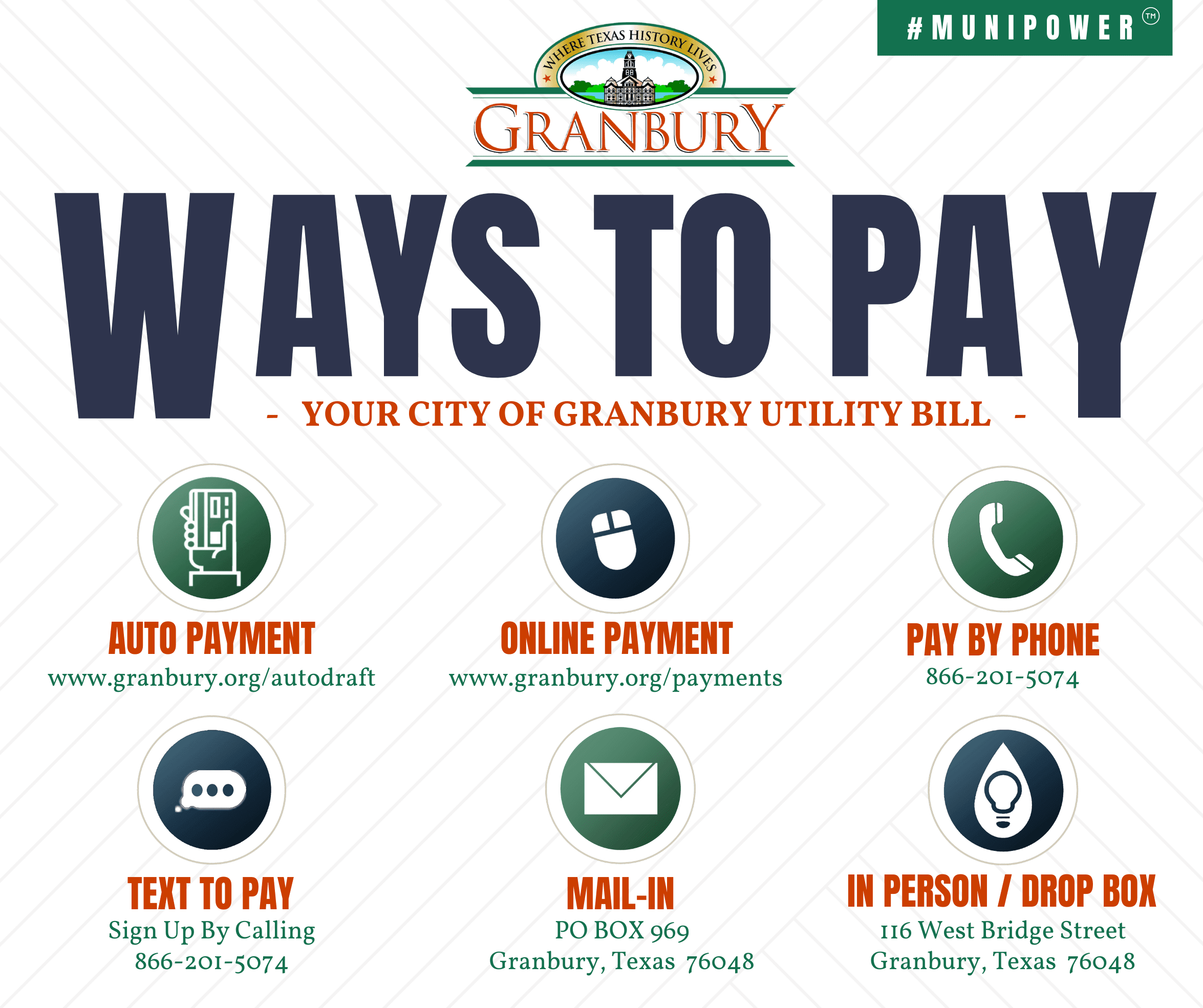 3 - Customer Service - Ways to Pay
